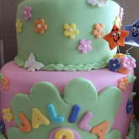 Dora Theme Colourful dora theme cake. Client added dora figures after deliver.