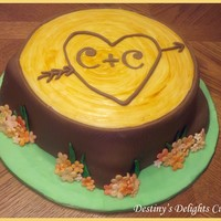 Tree Stump Cake Tree stump cake