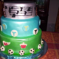 All About Me This is a cake that I made for my daughter's 13th birthday. I decorated it with all of the things she loves, the sport she plays, and...