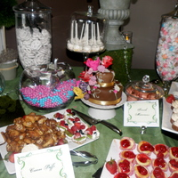 Mini Dessert Buffet This is a mini dessert buffet I just did for a birthday bash. I made everything I could think of mini and added some candy to boot! It...
