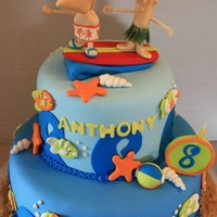 Phineus And Pherb Bday Cake
