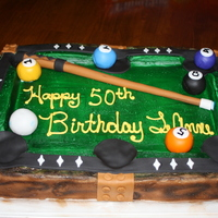 "This Was My First Pool Table Cake I Learned A Lot Of What Not To Do But I Was Pretty Happy With The Outcome This was my first pool table cake. I learned a-lot of ""what not to do"". But, I was pretty happy with the outcome."