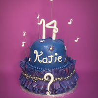 A Taylor Swift Surprise Katie?s family has been dropping hints for a while as to her birthday surprise gifts. This cake was inspired by those sneaky surprises -...