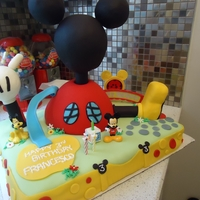 Mickey Mouse Clubhouse I attempted to make the Mickey Mouse Clubhouse for my son's 3rd birthday, not entirely happy with the head and ears. The head of the...