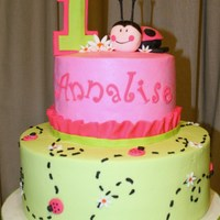 Lady Bug Birthday Iced in buttercream with gumpaste accents. Lady Bug is RKTs covered in fondant.