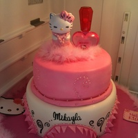 Hello Kitty Birthday Pink Cake