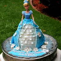 Cinderella The skirt is the cake