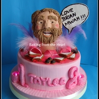 Brian Blessed Head Cake. Hi everyone, I was asked to make this cake for a girl`s 18th, she loves The Yogscast, and they make a joke of imitating Brian Blessed...