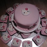 Hello Kitty Birthday Cake HEllo Kitty Birthday cake and cupacakes for 2 Sunday School Students.