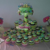 My 4 Year Old G Baby Picked A Garden Theme For Her Party This Year So I Made Her A Small Cake And Cupcakes With Bugs And Flower Decos All My 4 year old g-baby picked a garden theme for her party this year. So I made her a small cake and cupcakes with bugs and flower decos. All...