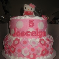 Hello Kitty Cake This cake was a combination of several ideas I gathered from this site.