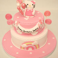 Hello Kitty 2 Tier02
