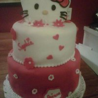 Hello Kitty Red And White