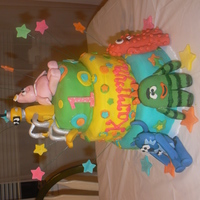 Yo Gabba Gabba Cake  I got ideas from a beautiful cake on this website by LittleT78. Hers is amazingly beautiful and clean. I am just a beginner, but better now...