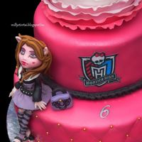 Monster High Gumpaste Clawdeen Wolf Monster High Cake The gumpaste doll
