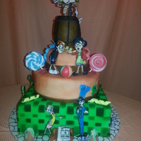 El Chavo Del Ocho Character Cake For My Grandchild El Chavo del Ocho Character Cake for my grandchild.