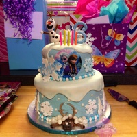 My Granddaughters Birthday Cake At The Party All Edible My granddaughter's birthday cake at the party. All edible.