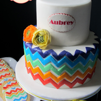 Strawberry Cake With Vanilla Buttercream White Chocolate Ganache And Fondant With Edible Image Plaque Sugarpaste Ranunculus And Rainbow C Strawberry cake with vanilla buttercream, white chocolate ganache and fondant, with edible image plaque, sugarpaste ranunculus and rainbow...