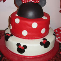 "Minnie Mouse Birthday!  This was for my daughter's 2nd birthday - she loves ""Mimmie!"" Cake is red and white ""polka dots"" inside AND out!..."