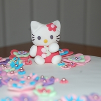 Hello Kitty For Molly
