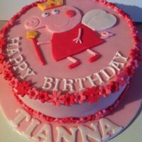 Peppa Pig Birthday Cake *