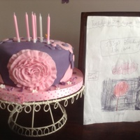 The Other Side Of My Daughters Cake Designed By Her The other side of my daughters cake designed by her.