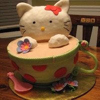 Hello Kitty In A Tea Cup