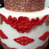 Fashion Inspired Cake For Cake Central Magazine Fashion Edition Issue