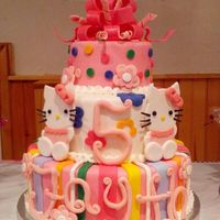 All Occasion Cakes Hello Kitty