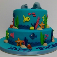 Dolphin Birthday Cake was inspired by the many amazing under the sea type themed cakes here on CC. Thank you to all for sharing your creations. A huge thank...