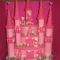 Hello Kitty Pink Castle Hello Kitty pink castle