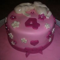 Cake For Indu Ballet cake for a little girl very fond of Angelina the Ballerina
