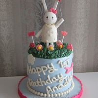 Bunny Sky Cake This cake design is by a supermom who got 3 cakes from us this year! We just made the bunny a little chubbier and a few minor changes from...