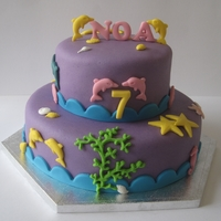 Dolphin For a little girl who really likes dolphins, she wants the cake in girly colors.