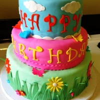 Alyza's Birthday Cake This is my first 3-tier birthday cake. It was based on a cake by Jenny Wenny with an additional tier. Cake layers - vanilla, chocolate and...