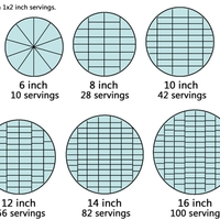New Round Cake Serving Guide/chart There is a similar graph to this on Cake Central, but it is not very large, so I totally made one in photoshop that is much larger. You can...