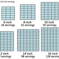 Square Cake Cutting Guide There is a similar graph to this on Cake Central, but it is not very large, so I totally made one in photoshop that is much larger. You can...