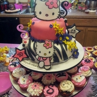 Hello Kitty - 40Th & 25Th Birthdays My best friend and I were celebrating milestone birthdays. We both adore Hello Kitty. I made the fondant decor for the cc's and my...