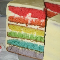 Rainbow Cake Rainbow cake - using ideas and techniques from whish-kid (I used different cake and icing recipes). Icing is plain buttercream. The not...