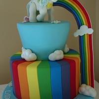 Rainbow Pony Cake36Jpeg