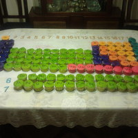 Periodic Table Of Elements -Cupcakes (Panques De Tabla Periodica De Los Elementos)