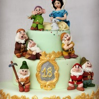 Snow White And The Seven Dwarfs Once upon a time...