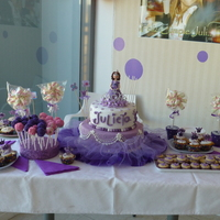 Sofia The First Sweety Table Sofia the first - sweety table.