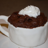 "Hot Cocoa ""cup"" Cakes I saw these on line ( I am sorry I do not know who made them so I cannot give credit) and decided to try to make this afternoon. If I did..."