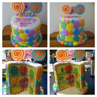 Fondant Covered And Decorations Fondant covered and decorations