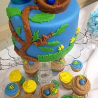 Welcome To The Nest Yellow cake covered with buttercream and mm fondant. Cupcakes are also yellow cake with buttercream icing. The birds, nest, and eggs are...