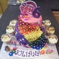 Josie07 s Cake Decorating Profile on Cake Central