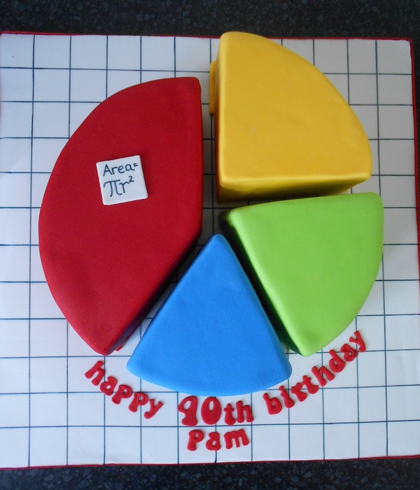 Pie Chart Pi Cake For A Maths Teacher's 40Th
