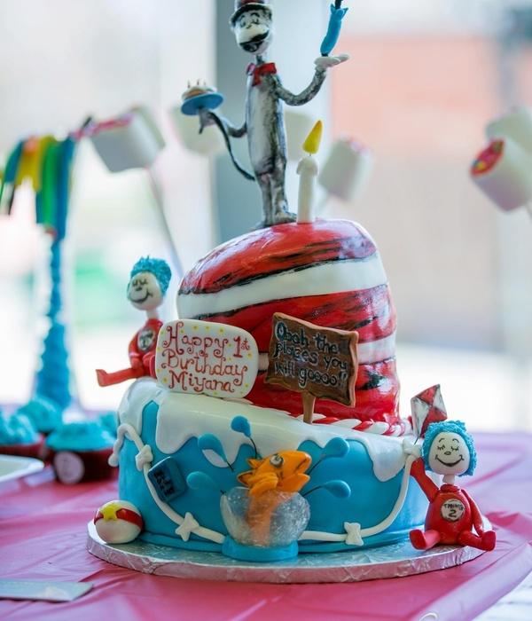 Cat Cake Decorating Photos