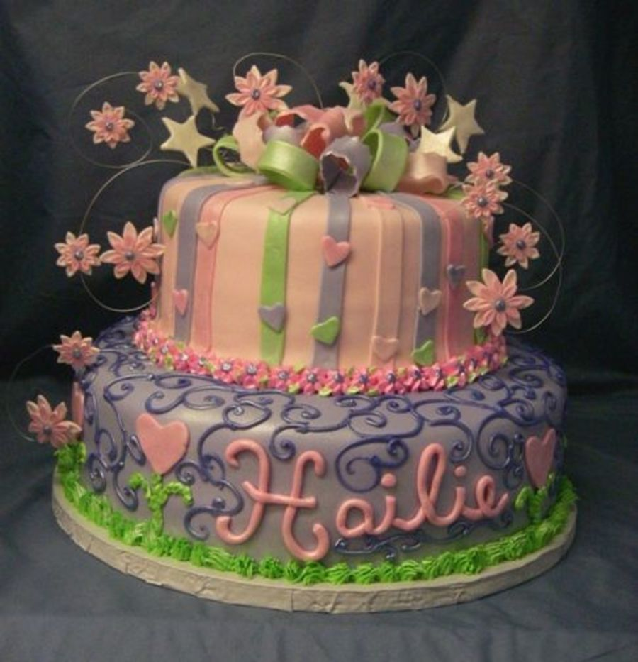Childs Birthdy Cake on Cake Central